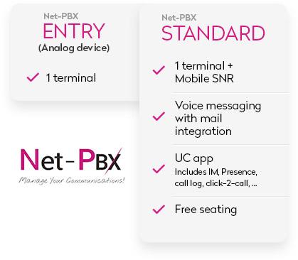 Telkea Net-PBX Promotion